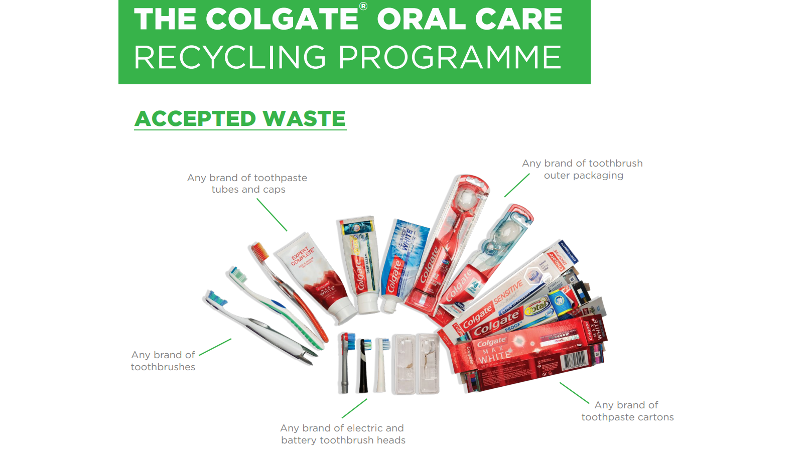 Colgate recycling at Chartwell Dental Care