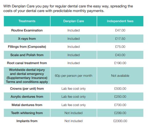 Denplan Price Comparison